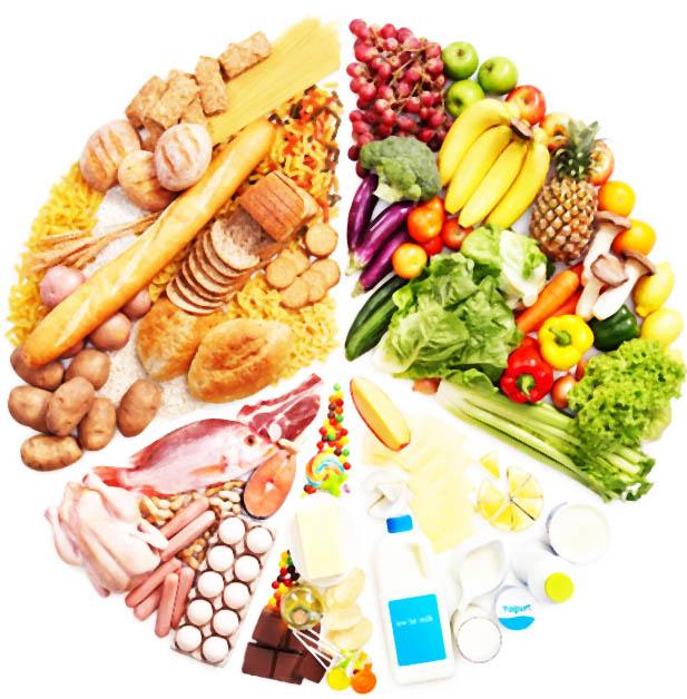 Лучшие продукты для правильного и здорового питания