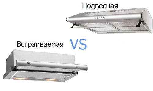 Основные модели и типы кухонных вытяжек